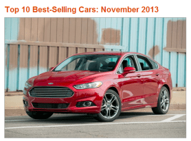 Cars.com November sales trends