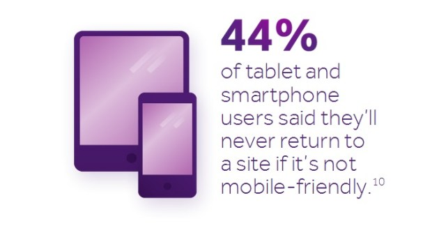 44 percent of tablets