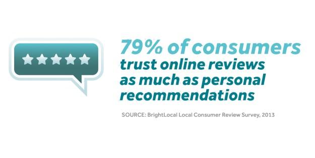 cars.com dealer reviews, automotive reviews, auto marketing