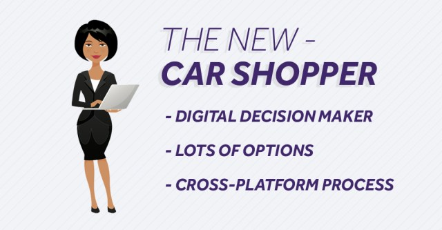 Cars.com new-car shopper audience, dealer marketing, automotive marketing