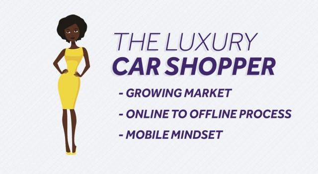Luxury Shopper Profile