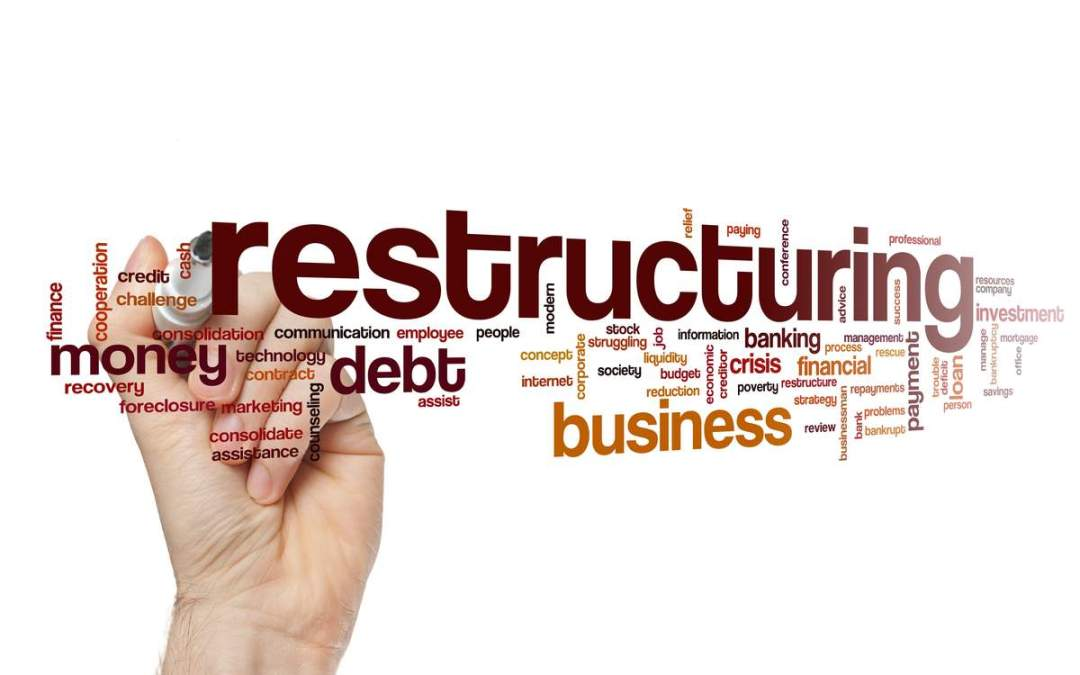 restructuring word cloud | Small Business Reorganization Act of 2019