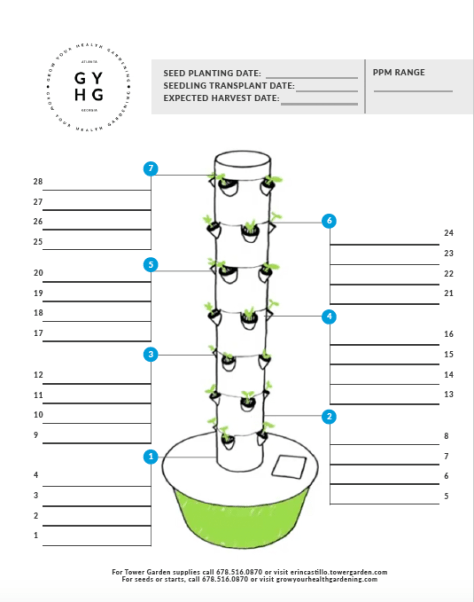 Grow Your Health Gardening Tower Garden Planner