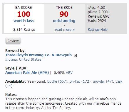 Beer Advocate score & description