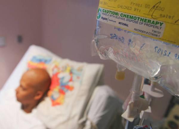 Химиотерапия при раке молочной железы: препараты и схемы ...