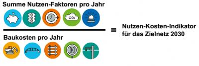 Bild: Braunschweiger Verkehrs-GmbH; Auszug Präsentation 3. Bürgerworkshop Rautheim am 14.06.2018