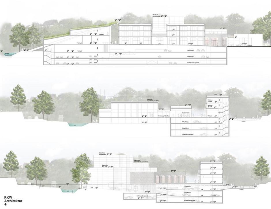 """Schnitte, Konzeptentwurf neues Stadthallenareal Meinerzhagen © """"RKW Architektur +"""""""