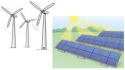 Energie aus Sonne und Wind sind Erneuerbare Energien