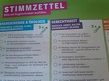 Stimmzettel zu Mitgliedereintscheid