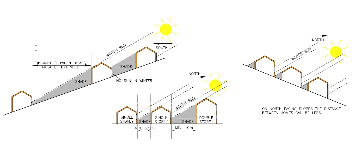 House Siting Amp Solar Access Gr 220 N Eco Design