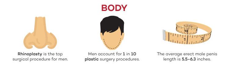 Body UK Men infographic