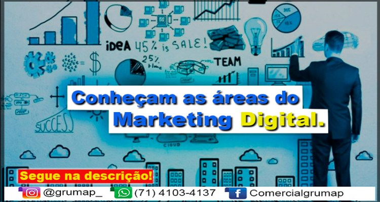 Áreas do Marketing Digital
