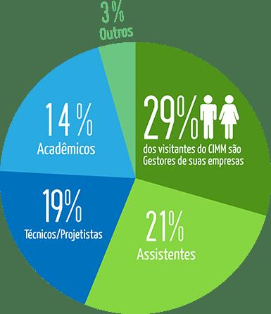 img-grafico
