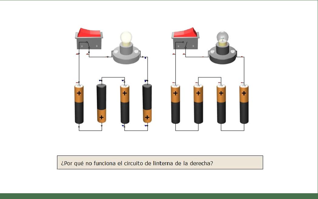 Diseña y prueba circuitos de manera segura