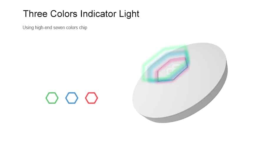 Comfast CF-E325N three colors indicator light