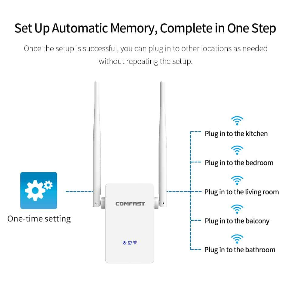 Comfast CF-WR755AC set up automatic memory