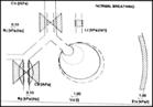 oscilometría de impulso