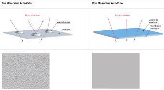 membrana anti-vaho