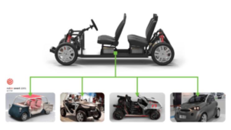автомобильные моторы