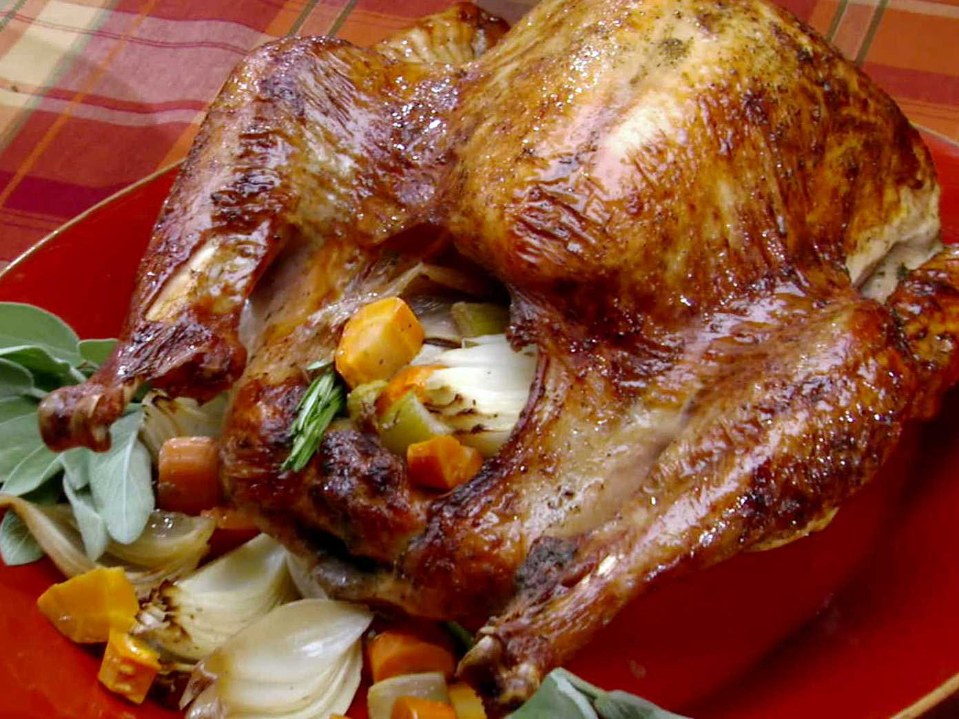 Much Feed Family Do You Turkey Person 24 How Need