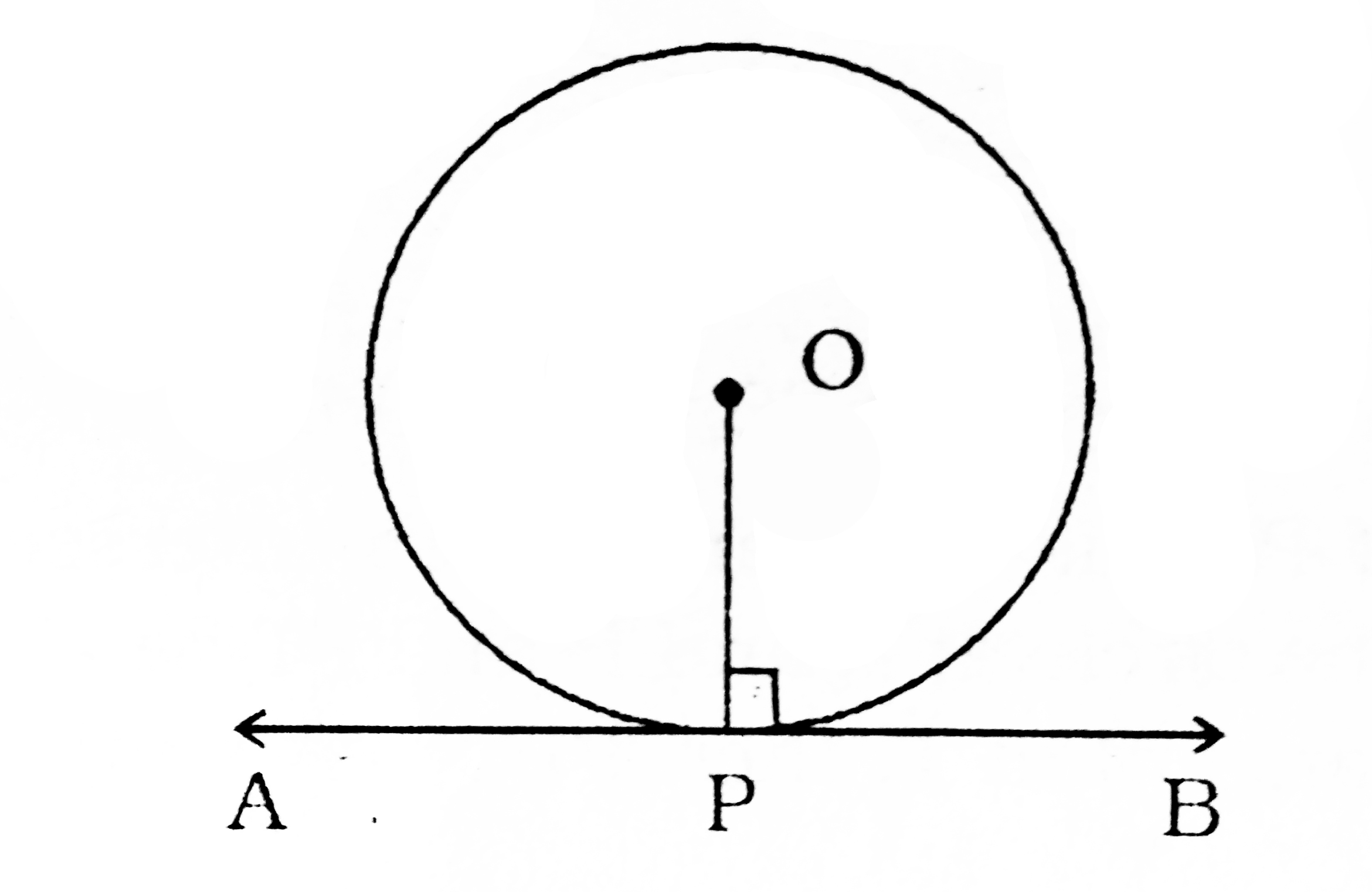 Important Geometry Notes On Circle