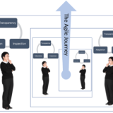 Recursion: An Agile Approach to Business Change
