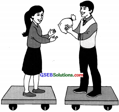 GSEB Solutions Class 10 Science Chapter 9 Force and Laws of Motion