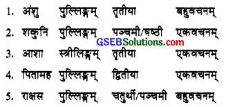 GSEB Solutions Class 10 Sanskrit Chapter 4 जनार्दनस्य पश्चिमः सन्देशः