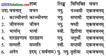 GSEB Solutions Class 10 Sanskrit Chapter 5 गुणवती कन्या