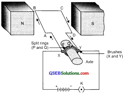 GSEB Solutions Class 10 Science Chapter 13 Magnetic Effects of Electric Current