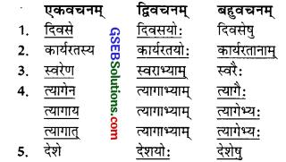 GSEB Solutions Class 9 Sanskrit Chapter 8 काषायाणां कोऽपराधः