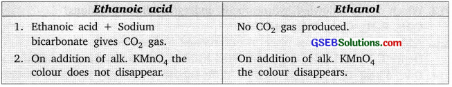GSEB Solutions Class 10 Science Chapter 4 Carbon and Its Compounds