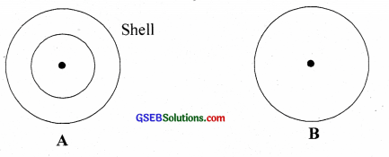 GSEB Solutions Class 12 Biology Chapter 3 Human Reproduction 10