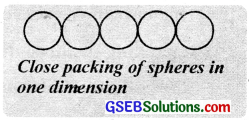 GSEB Solutions Class 12 Chemistry Chapter 1 The Solid State img 3