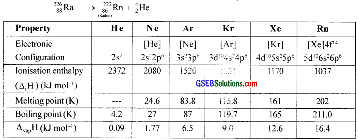 GSEB Solutions Class 12 Chemistry Chapter 7 The p-Block Elements img 32