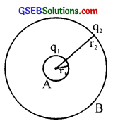 GSEB Solutions Class 12 Physics Chapter 2 Electrostatic Potential and Capacitance 29