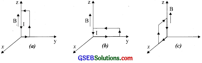 GSEB Solutions Class 12 Physics Chapter 4 Moving Charges and Magnetism 11