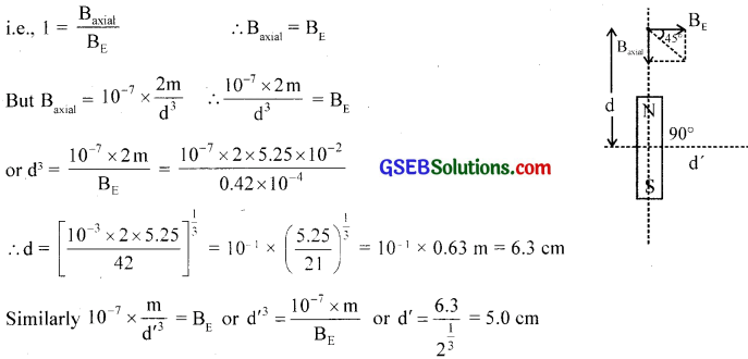 GSEB Solutions Class 12 Physics Chapter 5 Magnetism and Matter 4