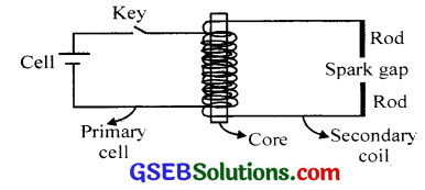 GSEB Solutions Class 12 Physics Chapter 6 Electromagnetic Induction 13