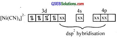 GSEB Solutions Class 12 Chemistry Chapter 9 Coordination Compounds img 32