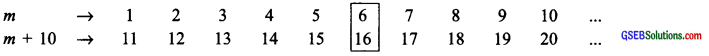 GSEB Solutions Class 6 Maths Chapter 11 Algebra Ex 11.5 img 8