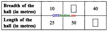 GSEB Solutions Class 6 Maths Chapter 12 Ratio and Proportion Ex 12.1img 6