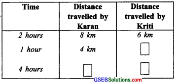 GSEB Solutions Class 6 Maths Chapter 12 Ratio and Proportion intext questions img 6