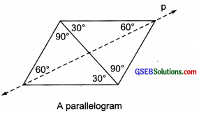 GSEB Solutions Class 6 Maths Chapter 13 Symmetry InText Questions img 4