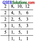 GSEB Solutions Class 6 Maths Chapter 3 Playing With Numbers Ex 3.7 img-5