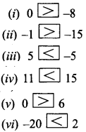 GSEB Solutions Class 6 Maths Chapter 6 Integers InText Questions img-2
