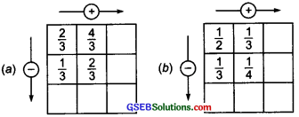 GSEB Solutions Class 6 Maths Chapter 7 Fractions Ex 7.6 img 15