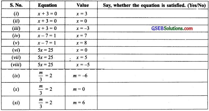 GSEB Solutions Class 7 Maths Chapter 4 Simple Equations Ex 4.1 1