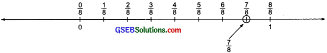 GSEB Solutions Class 7 Maths Chapter 9 Rational Numbers Ex 9.1 12