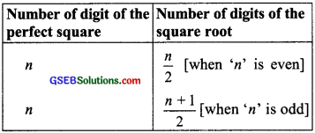 GSEB Solutions Class 8 Maths Chapter 6 Square and Square Roots InText Questions img 5